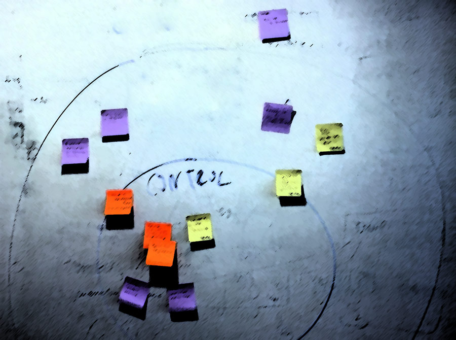 The power of POC in agile projects | Soft Exploration Blog | IT ...